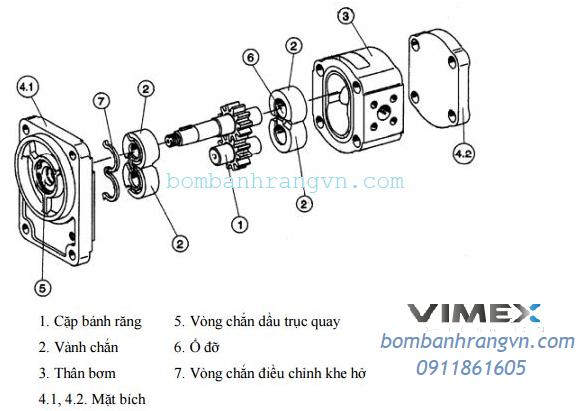 bom-banh-rang-kcb-18.3-3