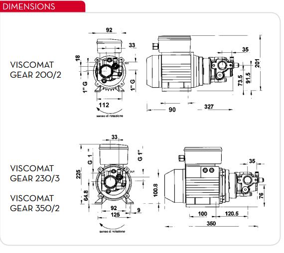 kich-thuoc-piusi-gear-pump